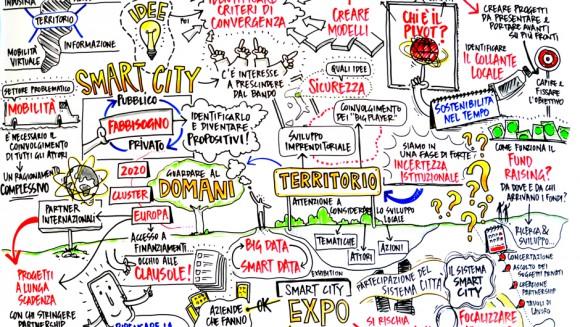 Come dovrebbe essere una Smart City (4)