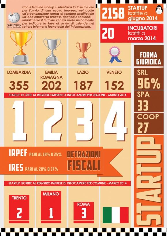 infografica_startup
