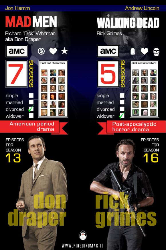 Don Draper e Rick Grimes, eroi a confronto nelle serie tv [INFOGRAFICA]