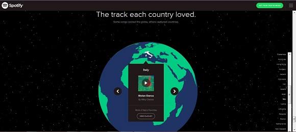 Un anno in musica con Spotify