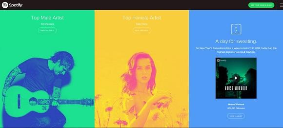 Un anno in musica con Spotify2