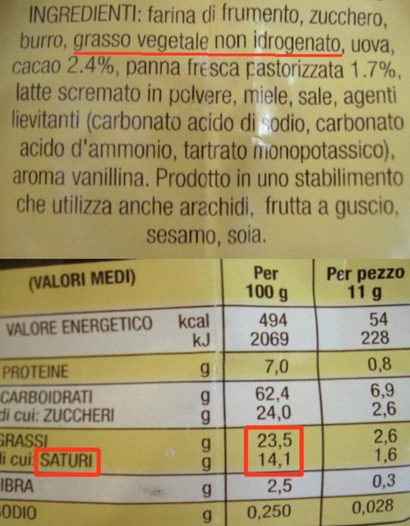 """Olio di palma indicato come """"grasso vegetale non idrogenato"""""""