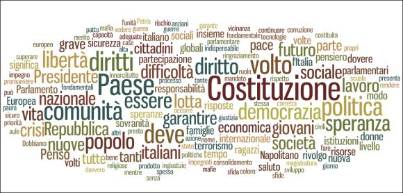 Tag Cloud del discorso di insediamento del Presidente della Repubblica Sergio Mattarella