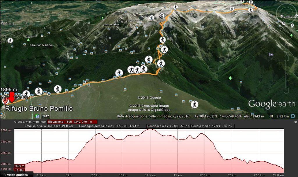 Mappa del Sentiero dal Rifugio Pomilio al Monte Amaro e relativo profilo altimetrico